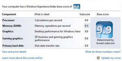Punctaj Windows Vista modificat